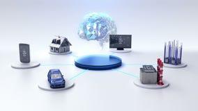 IoT relient la forme de cerveau, intelligence artificielle Internet des choses