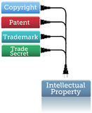 IP plug in copyright patent trademark Royalty Free Stock Photo