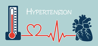 Ipertensione essenziale o primaria Immagini Stock Libere da Diritti