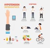 Ipotensione infographic Fotografia Stock Libera da Diritti