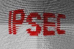 IPsec Royalty Free Stock Photo