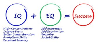 IQ + EQ= success Stock Photography