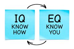 Free IQ Know How EQ Know You Sticky Notes Concept Stock Photos - 189241843