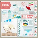 Iran infographics, statistical data, sights. Royalty Free Stock Image