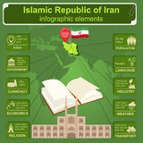 Iran infographics, statistical data, sights. Royalty Free Stock Images