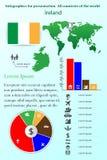 ireland Infographics för presentation Alla länder av världen Arkivbild