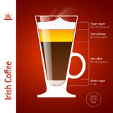 Irish Coffee cocktail Royalty Free Stock Image