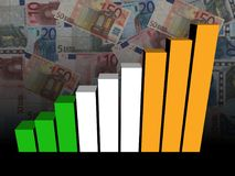 Irish flag bar chart over euros illustration. Irish flag bar chart over euros abstract 3d illustration Royalty Free Stock Photos