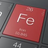 Iron (Fe) Royalty Free Stock Image