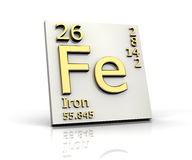 Iron form Periodic Table of Elements stock illustration