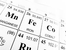 Iron on the periodic table of the elements Royalty Free Stock Image
