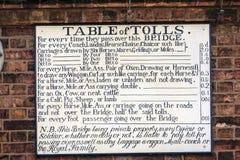 Ironbridge, Shropshire, Engeland Royalty-vrije Stock Afbeeldingen