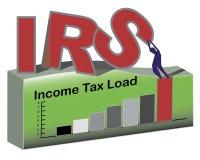 IRS-Belastung Stockbild