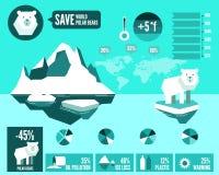Isbjörnar med det förorenade havet och global uppvärmning Infographics Royaltyfri Bild