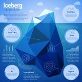 Iseberg poligonalny infographics ilustracji