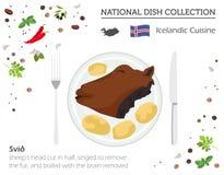Isländsk kokkonst Europeisk nationell maträttsamling Får` s honom vektor illustrationer