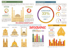 Islam and christianity religions flat infographic Royalty Free Stock Photo