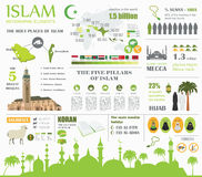 Islam infographic Cultura musulmán libre illustration