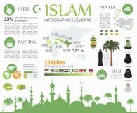 Islam infographic Cultura musulmana illustrazione vettoriale