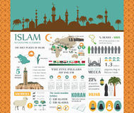 Islam infographic. Muslim culture. Vector illustration Royalty Free Stock Images