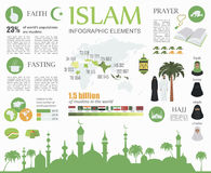 Islam infographic. Muslim culture. Royalty Free Stock Images