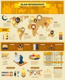 Islam Infographic Set Stock Photo