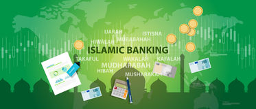 Islamic banking sharia islam economy finance money management transaction. Concept Stock Photo