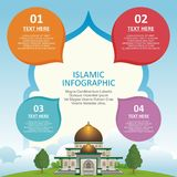 Islamic Infographic with mosque building Stock Photography