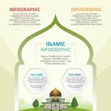 Islamic Infographic with mosque building Royalty Free Stock Images