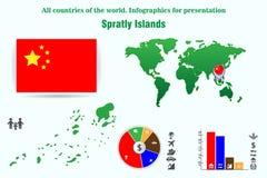Islas de Spratly Todos los países del mundo Infographics para la presentación fotografía de archivo