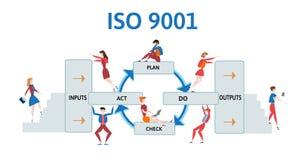 ISO 9001 ilości system zarządzania Proces diagram z biznesowymi mężczyzna i kobietami Wektorowa ilustracja na bielu, Fotografia Royalty Free