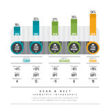 Isogear bälteprocess Infographic Fotografering för Bildbyråer