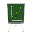 Isolated blackboard with green graph. Isolated tripod board with green financial graph increasing up in green color render illustration Royalty Free Stock Photo