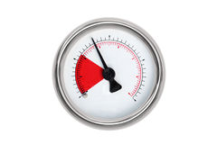 Isolated gauge royalty free stock photography
