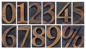 Isolated numbers in wood type Royalty Free Stock Photo