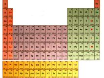 isolerad periodisk tabell Arkivbilder