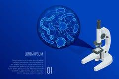 Isometric εργαστηριακός φακός των μικροσκοπικών μικροοργανισμών σωμάτων μικροσκοπίων και κινηματογραφήσεων σε πρώτο πλάνο ασθένει ελεύθερη απεικόνιση δικαιώματος