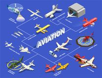 Isometric Airplanes Helicopters Flowchart stock illustration