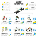 Isometric Airport Infographic Concept. With people airplane departure terminal halls zones objects and diagrams vector illustration stock illustration