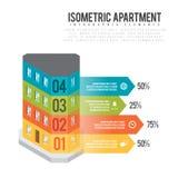 Isometric Apartment Infographic Stock Photos