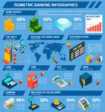 Isometric Banking Infographics. Set with money machines symbols and charts vector illustration Stock Photography