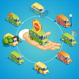 Isometric Car Insurance Round Concept. With protection from fire storm flood crash accident falling tree theft hooliganism vector illustration Stock Photos
