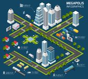 Isometric City Concept Royalty Free Stock Image