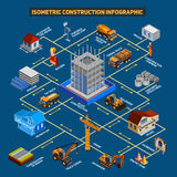 Isometric Construction Infographic Scheme Royalty Free Stock Image