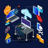 Isometric Cyber Crime Concept. With hacker Ddos virus financial system attacks mail and personal data hacking vector illustration Stock Photography