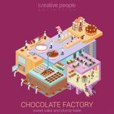 Isometric czekoladowa fabryka z mikro pracownikami Zdjęcie Stock