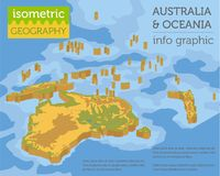 Isometric 3d Australia and Oceania physical map elements. Build. Your own geography info graphic collection. Vector illustration Royalty Free Stock Photos