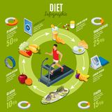 Isometric Diet Infographic Concept. With man running on treadmill vitamins modern gadgets for fitness and health control healthy food isolated vector vector illustration