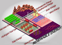 Isometric ecology green renewable energy power Stock Photos
