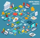 Isometric financial flowchart. Infographic with security reliability stability growth elements vector illustration Royalty Free Stock Image